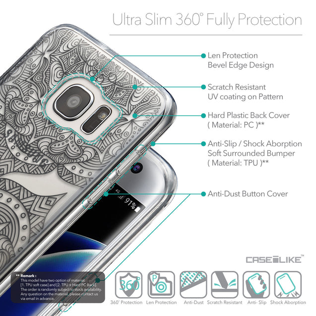 Details in English - CASEiLIKE Samsung Galaxy S7 Edge back cover Mandala Art 2304