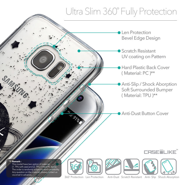 Details in English - CASEiLIKE Samsung Galaxy S7 Edge back cover Quote 2401