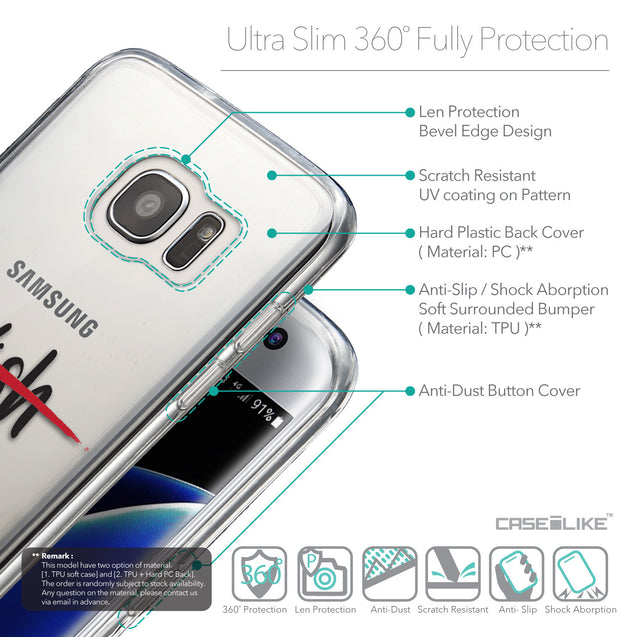 Details in English - CASEiLIKE Samsung Galaxy S7 Edge back cover Quote 2407