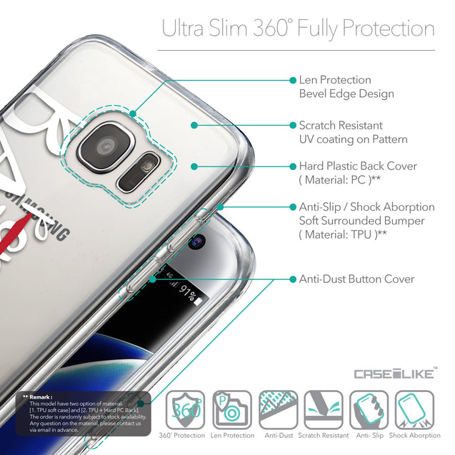 Details in English - CASEiLIKE Samsung Galaxy S7 Edge back cover Quote 2410