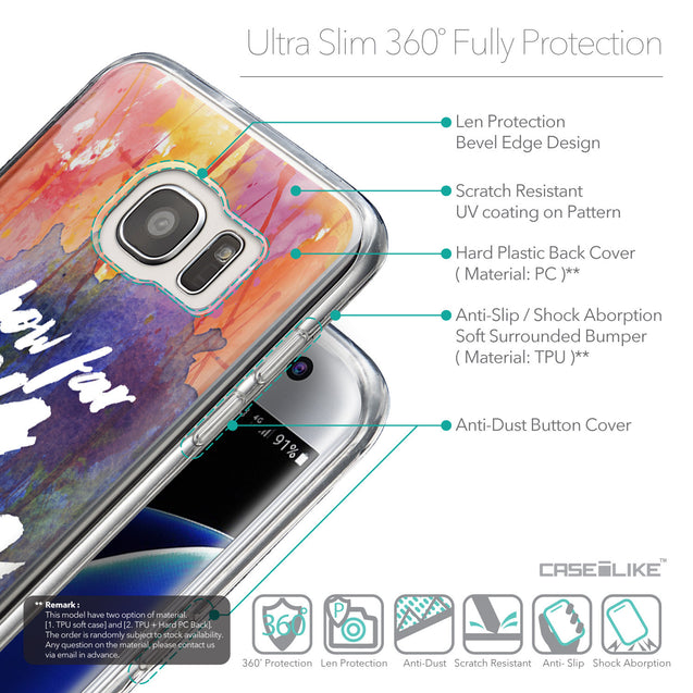 Details in English - CASEiLIKE Samsung Galaxy S7 Edge back cover Quote 2421