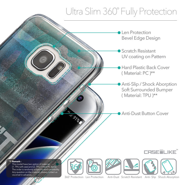 Details in English - CASEiLIKE Samsung Galaxy S7 Edge back cover Quote 2431