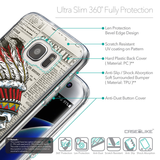 Details in English - CASEiLIKE Samsung Galaxy S7 Edge back cover Art of Skull 2522