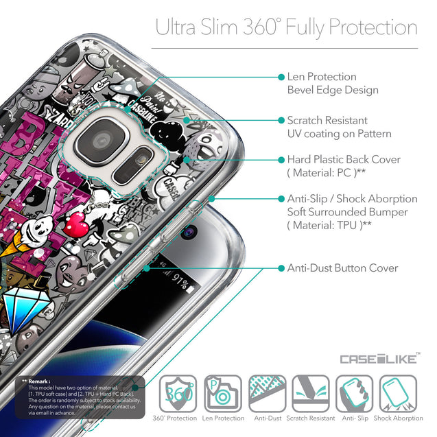 Details in English - CASEiLIKE Samsung Galaxy S7 Edge back cover Graffiti 2704