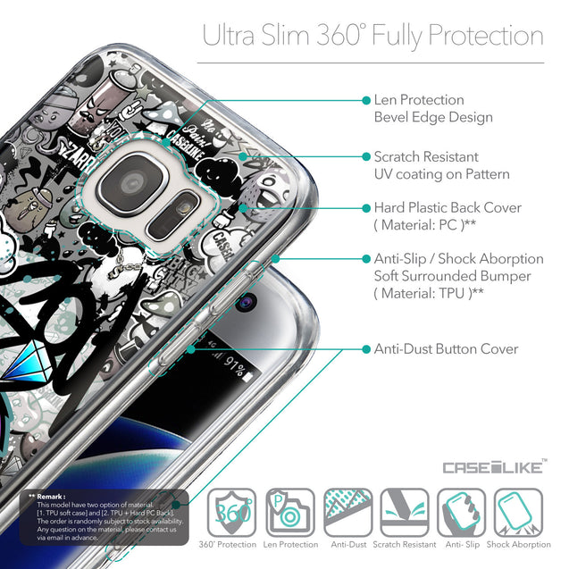 Details in English - CASEiLIKE Samsung Galaxy S7 Edge back cover Graffiti 2706