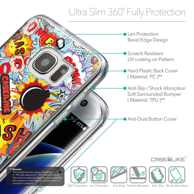 Details in English - CASEiLIKE Samsung Galaxy S7 Edge back cover Comic Captions Blue 2913