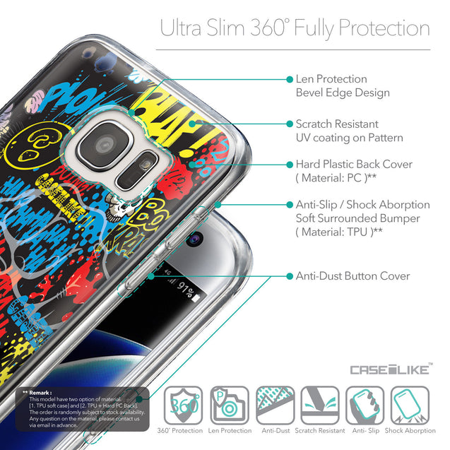 Details in English - CASEiLIKE Samsung Galaxy S7 Edge back cover Comic Captions Black 2915