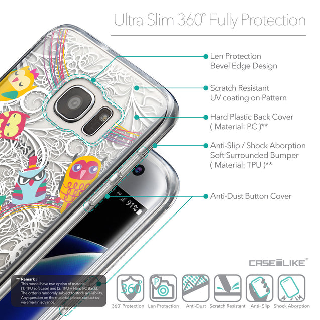 Details in English - CASEiLIKE Samsung Galaxy S7 Edge back cover Owl Graphic Design 3316