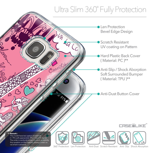 Details in English - CASEiLIKE Samsung Galaxy S7 Edge back cover Paris Holiday 3905