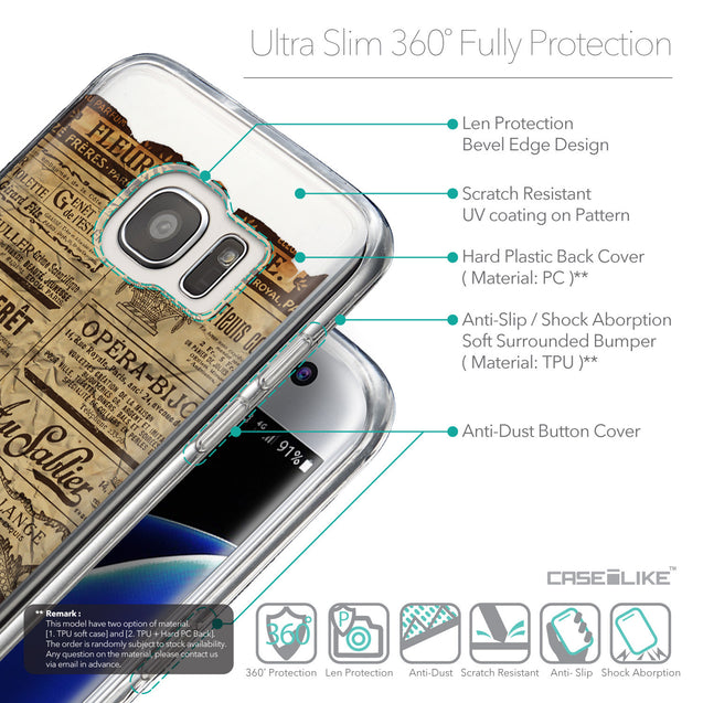 Details in English - CASEiLIKE Samsung Galaxy S7 Edge back cover Vintage Newspaper Advertising 4819