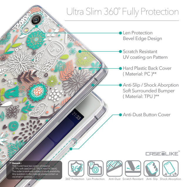 Details in English - CASEiLIKE Huawei Ascend P7 back cover Spring Forest White 2241