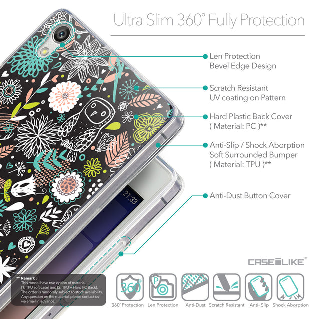 Details in English - CASEiLIKE Huawei Ascend P7 back cover Spring Forest Black 2244