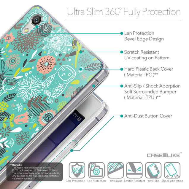 Details in English - CASEiLIKE Huawei Ascend P7 back cover Spring Forest Turquoise 2245