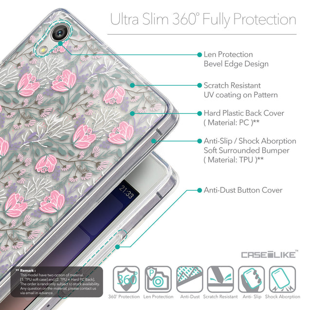 Details in English - CASEiLIKE Huawei Ascend P7 back cover Flowers Herbs 2246