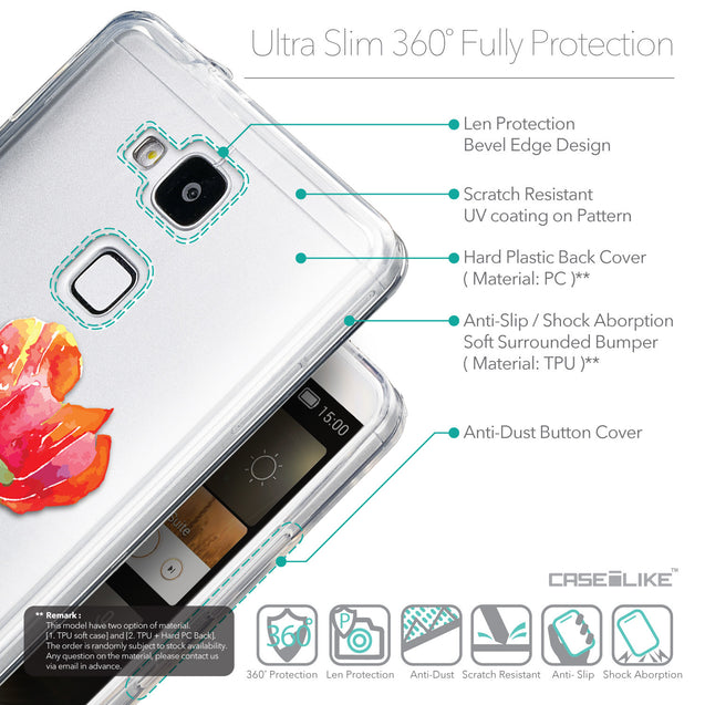 Details in English - CASEiLIKE Huawei Ascend Mate 7 back cover Watercolor Floral 2230