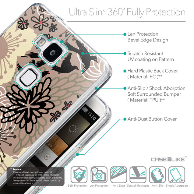 Details in English - CASEiLIKE Huawei Ascend Mate 7 back cover Japanese Floral 2254