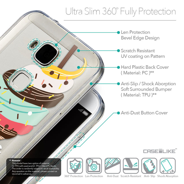 Details in English - CASEiLIKE Huawei G7 Plus back cover Ice Cream 4820