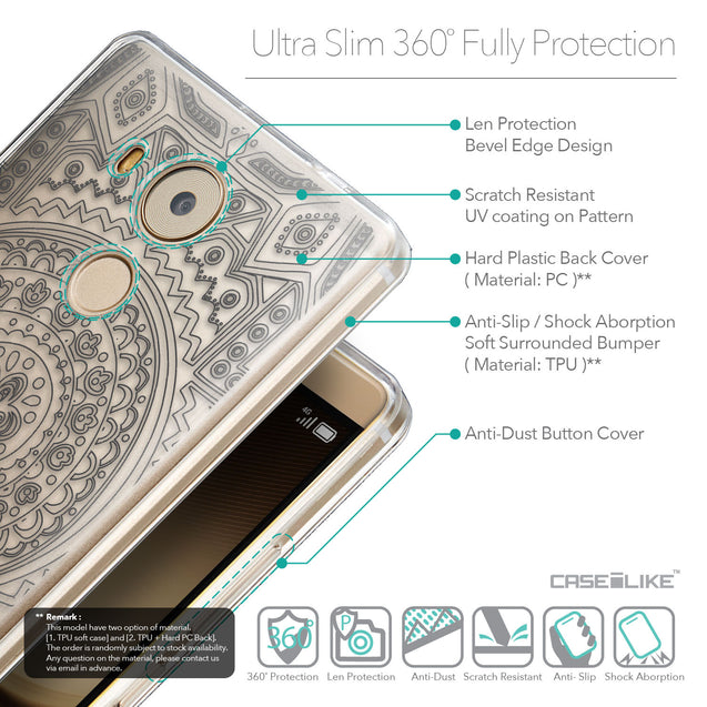 Details in English - CASEiLIKE Huawei Mate 8 back cover Indian Line Art 2063