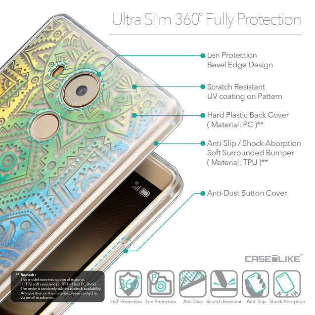 Details in English - CASEiLIKE Huawei Mate 8 back cover Indian Line Art 2064