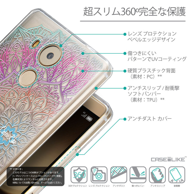 Details in Japanese - CASEiLIKE Huawei Mate 8 back cover Mandala Art 2090