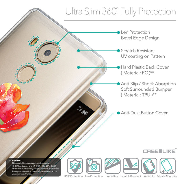 Details in English - CASEiLIKE Huawei Mate 8 back cover Watercolor Floral 2230