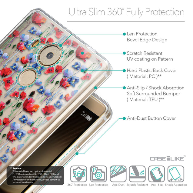 Details in English - CASEiLIKE Huawei Mate 8 back cover Watercolor Floral 2233