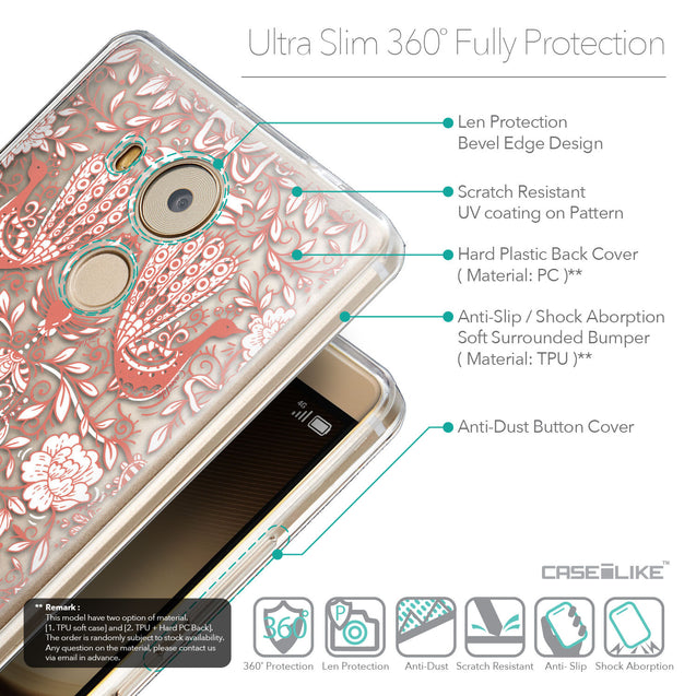 Details in English - CASEiLIKE Huawei Mate 8 back cover Roses Ornamental Skulls Peacocks 2237