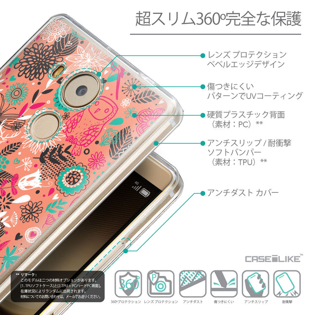Details in Japanese - CASEiLIKE Huawei Mate 8 back cover Spring Forest Pink 2242