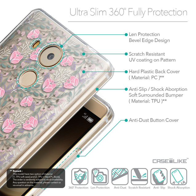 Details in English - CASEiLIKE Huawei Mate 8 back cover Flowers Herbs 2246