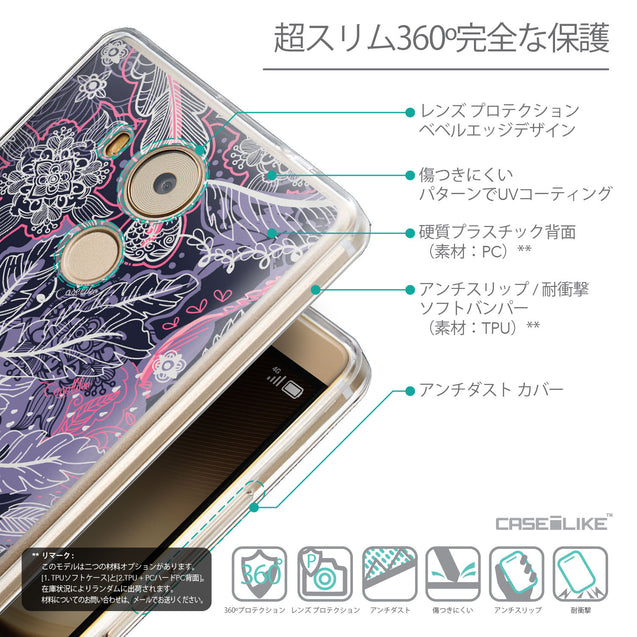 Details in Japanese - CASEiLIKE Huawei Mate 8 back cover Vintage Roses and Feathers Blue 2252