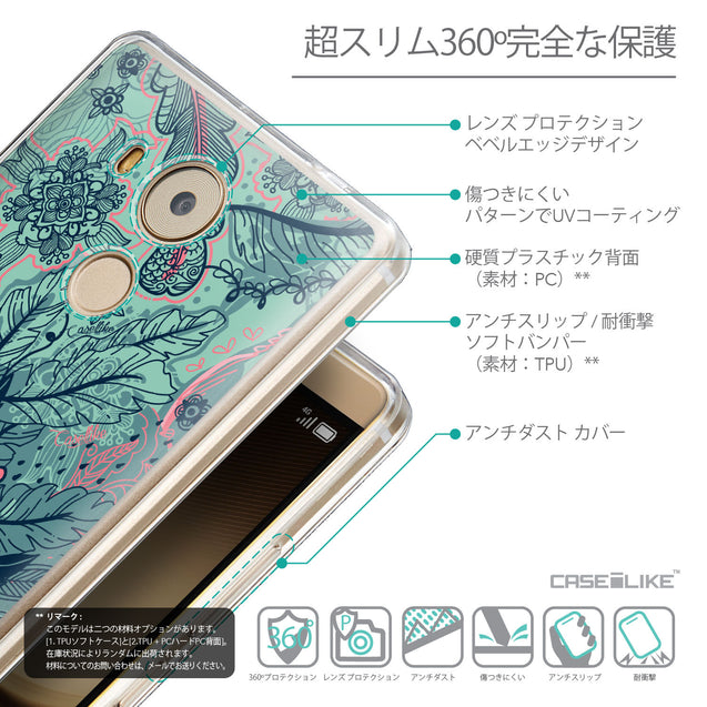 Details in Japanese - CASEiLIKE Huawei Mate 8 back cover Vintage Roses and Feathers Turquoise 2253