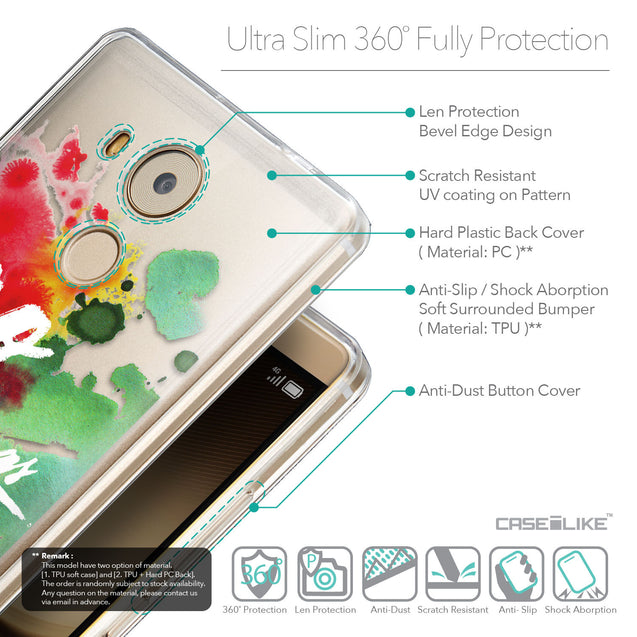 Details in English - CASEiLIKE Huawei Mate 8 back cover Quote 2424