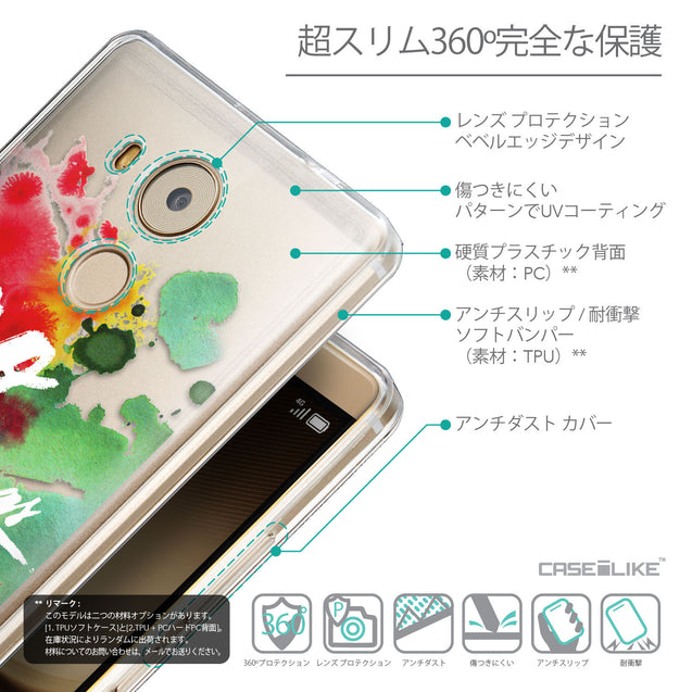 Details in Japanese - CASEiLIKE Huawei Mate 8 back cover Quote 2424