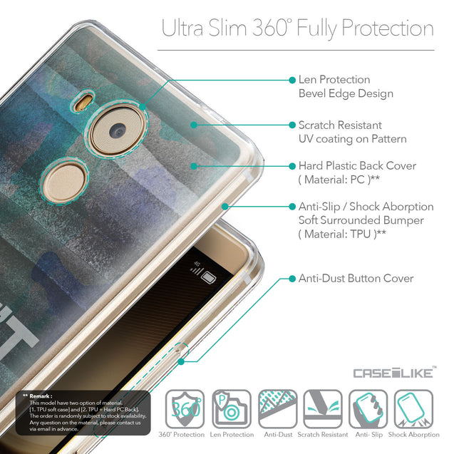 Details in English - CASEiLIKE Huawei Mate 8 back cover Quote 2431