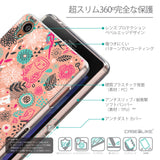 Details in Japanese - CASEiLIKE Sony Xperia Z3 back cover Spring Forest Pink 2242