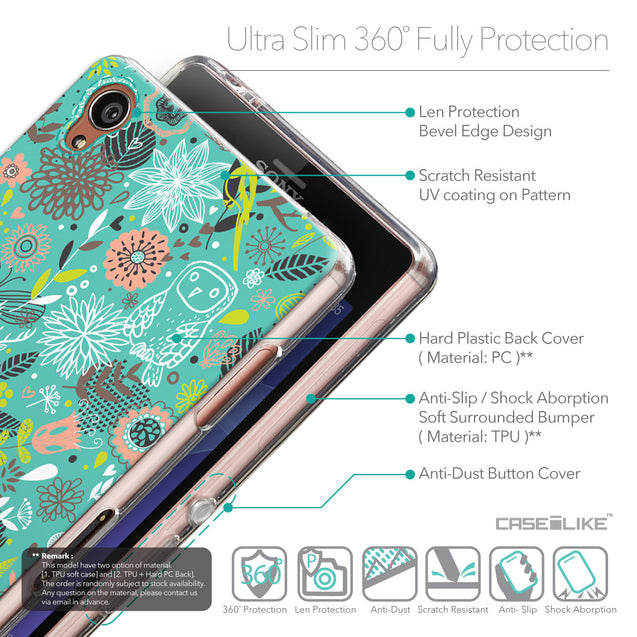 Details in English - CASEiLIKE Sony Xperia Z3 back cover Spring Forest Turquoise 2245