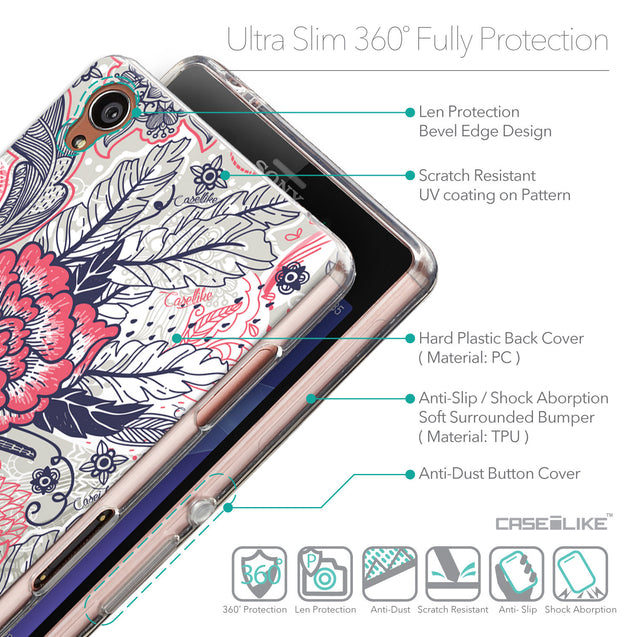 Details in English - CASEiLIKE Sony Xperia Z3 back cover Vintage Roses and Feathers Beige 2251