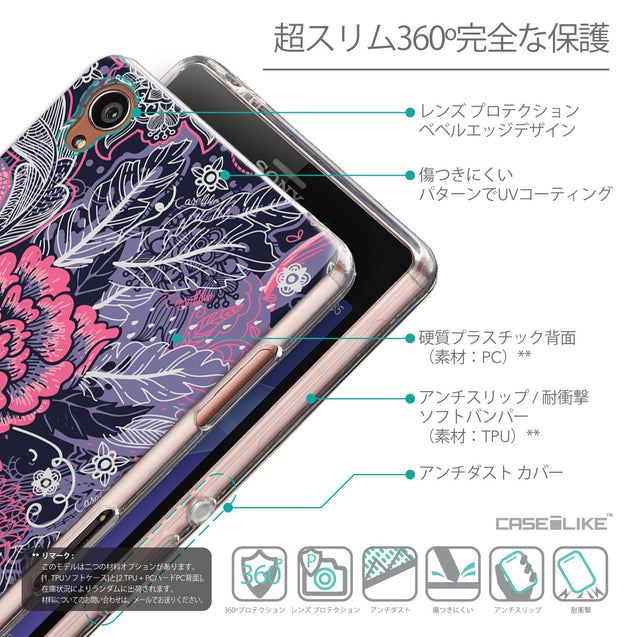 Details in Japanese - CASEiLIKE Sony Xperia Z3 back cover Vintage Roses and Feathers Blue 2252
