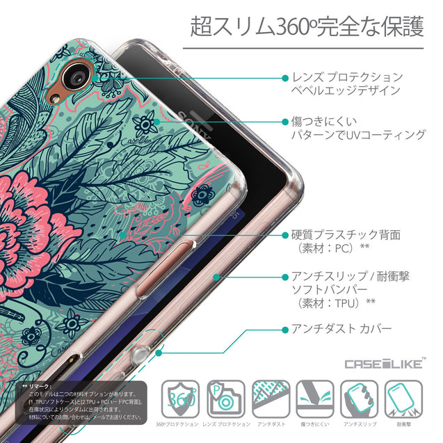 Details in Japanese - CASEiLIKE Sony Xperia Z3 back cover Vintage Roses and Feathers Turquoise 2253