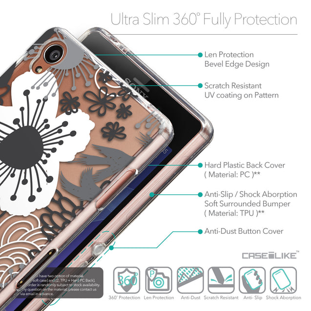 Details in English - CASEiLIKE Sony Xperia Z3 back cover Japanese Floral 2256