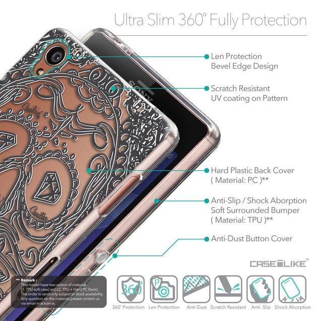Details in English - CASEiLIKE Sony Xperia Z3 back cover Art of Skull 2524