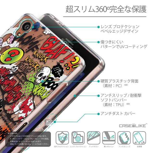 Details in Japanese - CASEiLIKE Sony Xperia Z3 back cover Comic Captions 2914