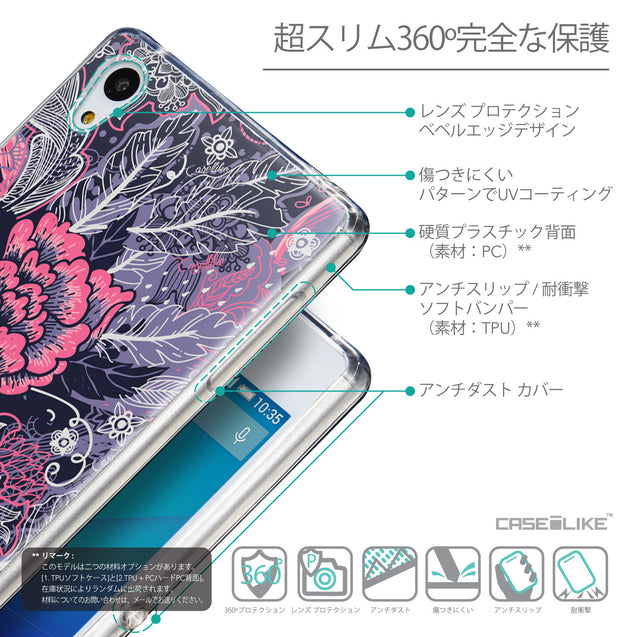 Details in Japanese - CASEiLIKE Sony Xperia Z3 Plus back cover Vintage Roses and Feathers Blue 2252