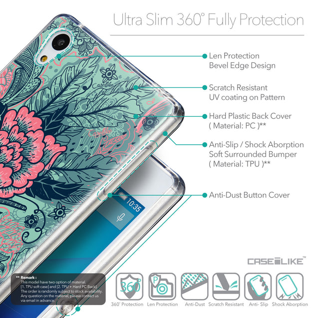 Details in English - CASEiLIKE Sony Xperia Z3 Plus back cover Vintage Roses and Feathers Turquoise 2253