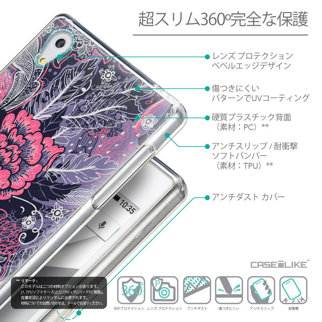 Details in Japanese - CASEiLIKE Sony Xperia Z5 back cover Vintage Roses and Feathers Blue 2252
