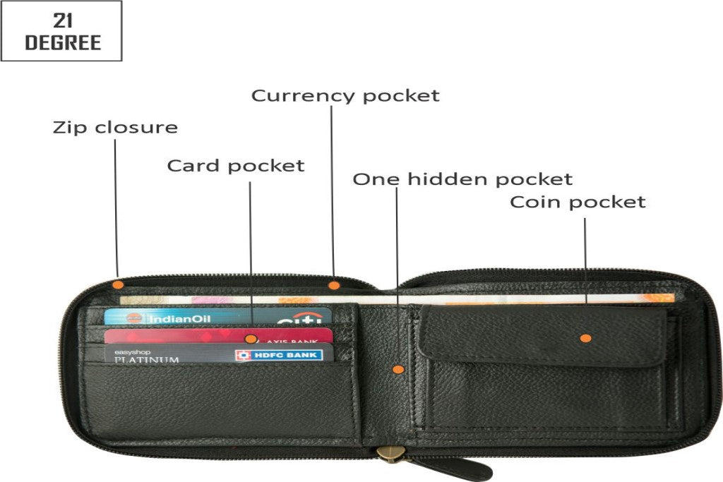 Black zipper wallet details