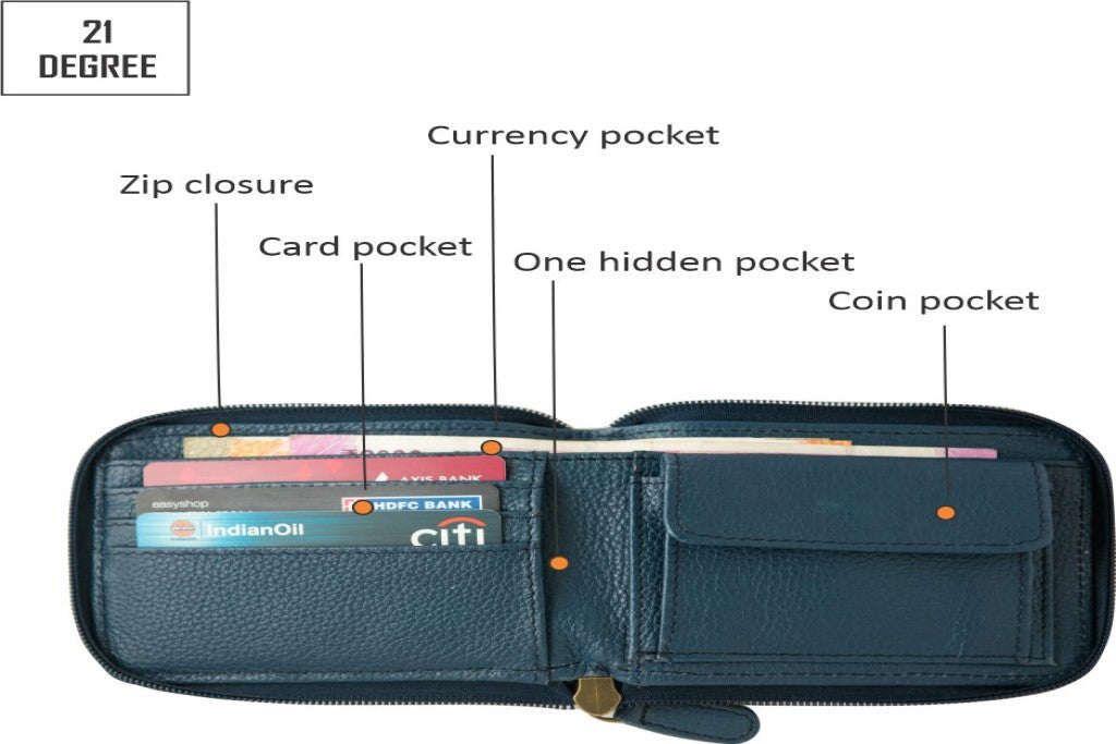 Blue zipper wallet details
