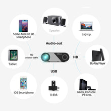Load image into Gallery viewer, Xoom X2 - 1080P Wireless Portable Projector