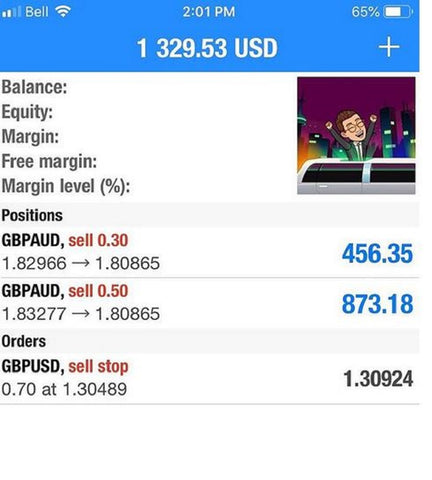 o, a forex signal provider is a trader like yourself, who uses his or her skill to make an extra buck out of the skill of market analysis.  You might have come across screenshots like this one