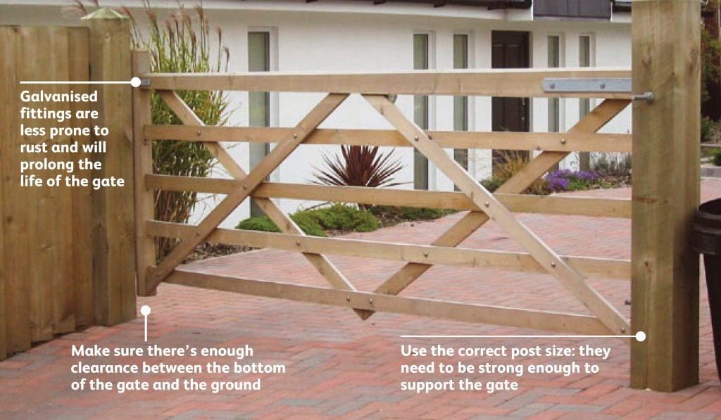 instructions for hanging a 5 bar gate
